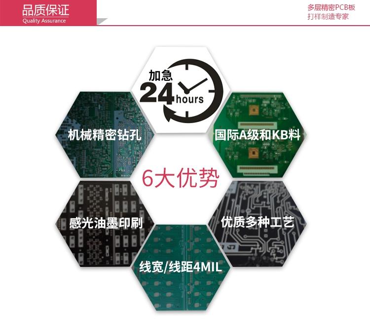 线路板生产专家.jpg